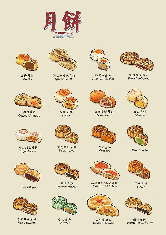 Mooncake types by Lee Xin Li